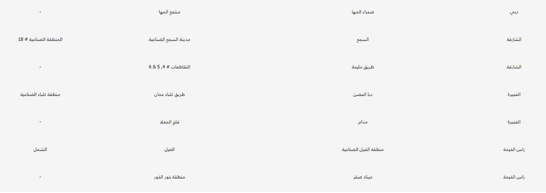 مناطق خارج نطاق شحن نمشي الإمارات