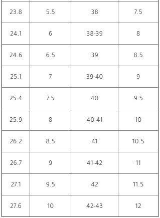 قياسات أحذية النساء