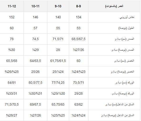دليل قياسات H&M للاطفال من عُمر سنة الي 14 سنة