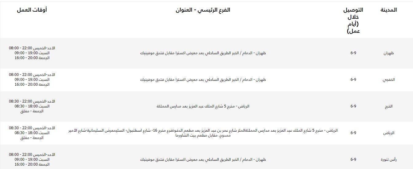 مناطق شحن نمشي في السعودية