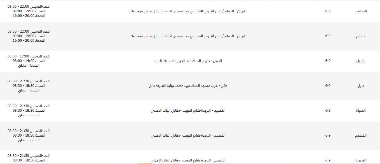مناطق توصيل نمشي في السعودية