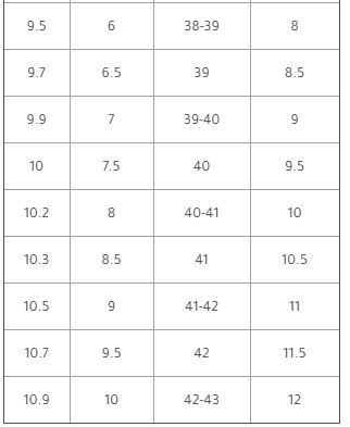 قياسات ستايلي للأحذية النسائية بالبوصة